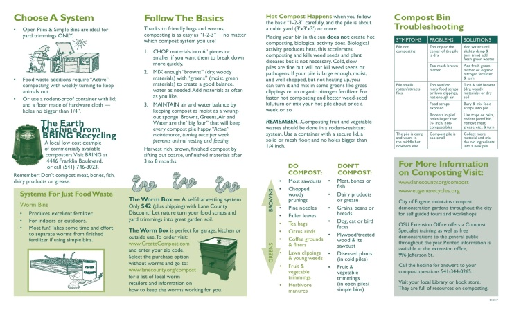 Basic Composting Lane County PDF2