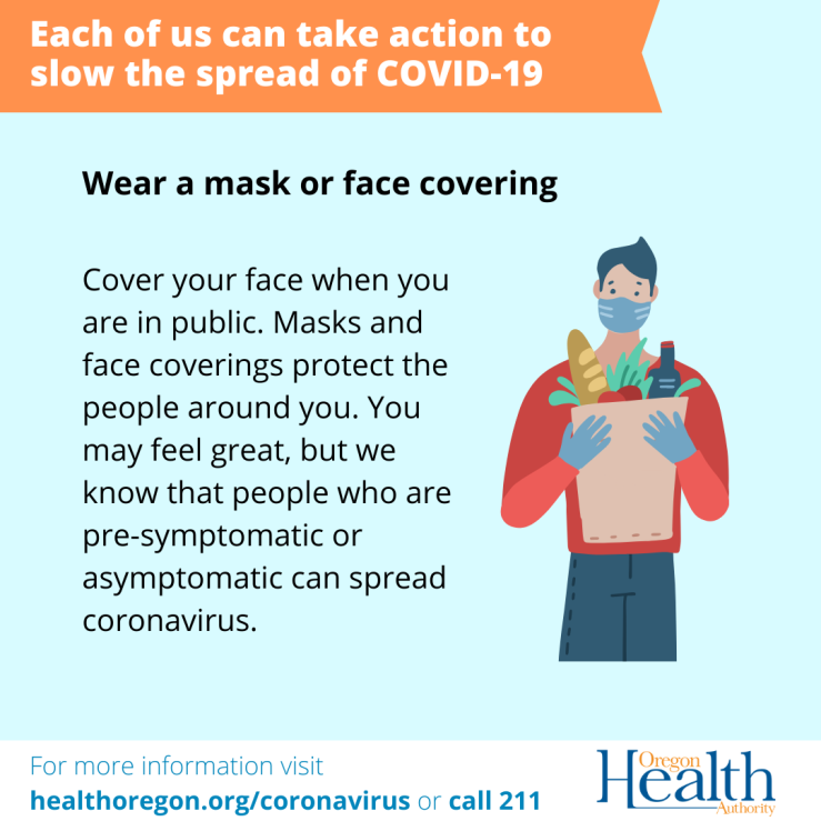 each of us can take action to slow the spread wear a mask