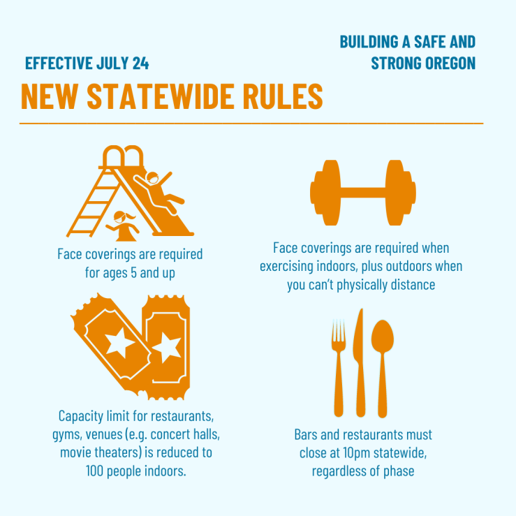 new statewide rules july24 2020