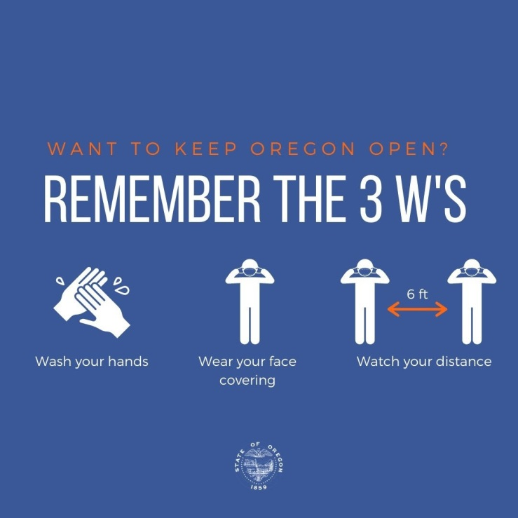remember the 3 w's